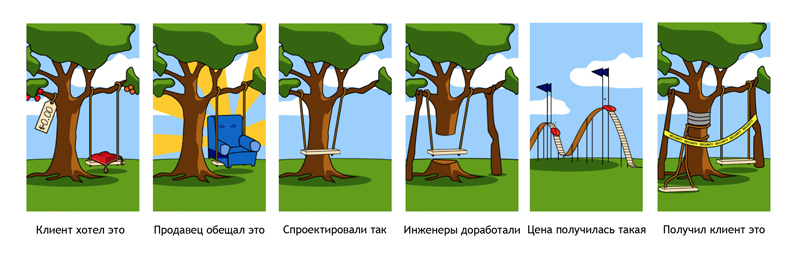 Оверинжиниринг Holz Expert